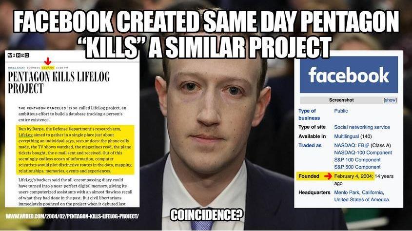 Lifelog e facebook