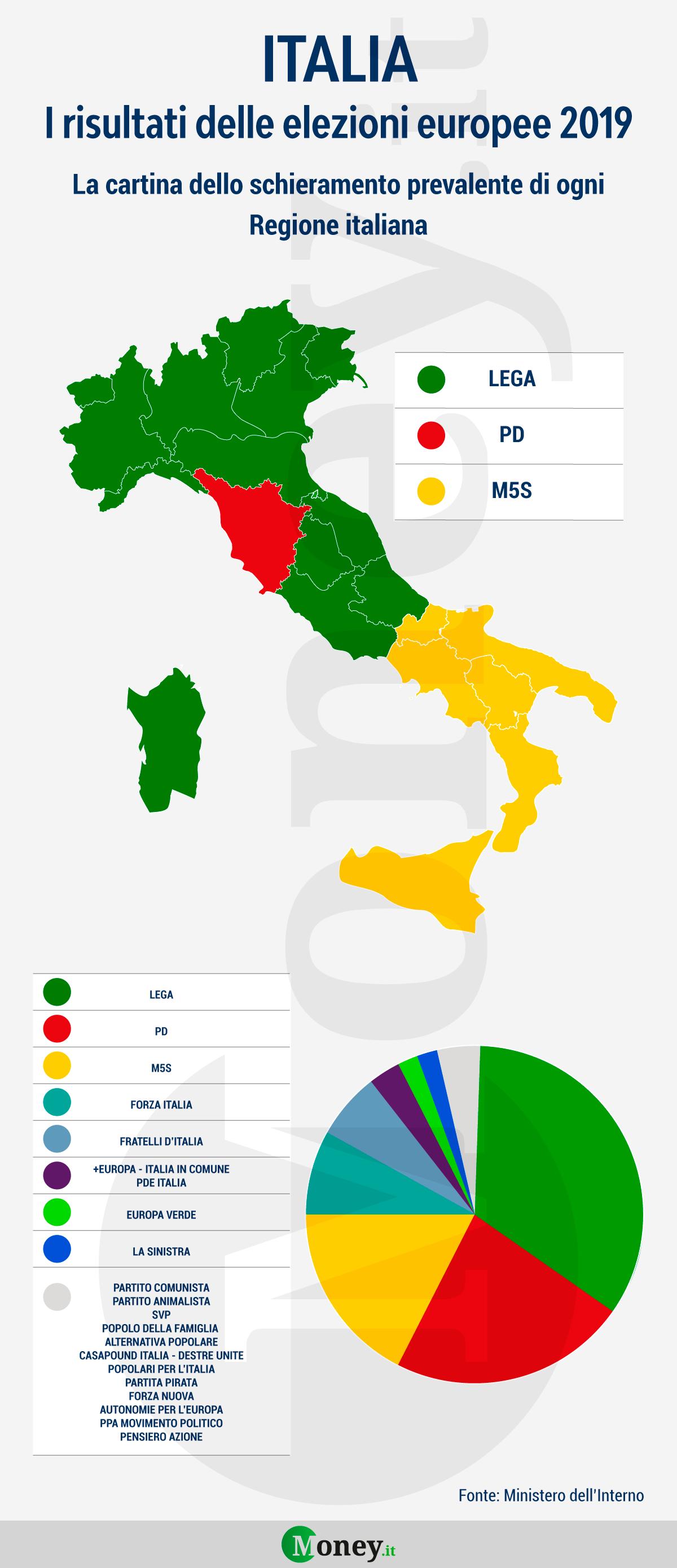 Italia, i risultati delle Elezioni europee 2019