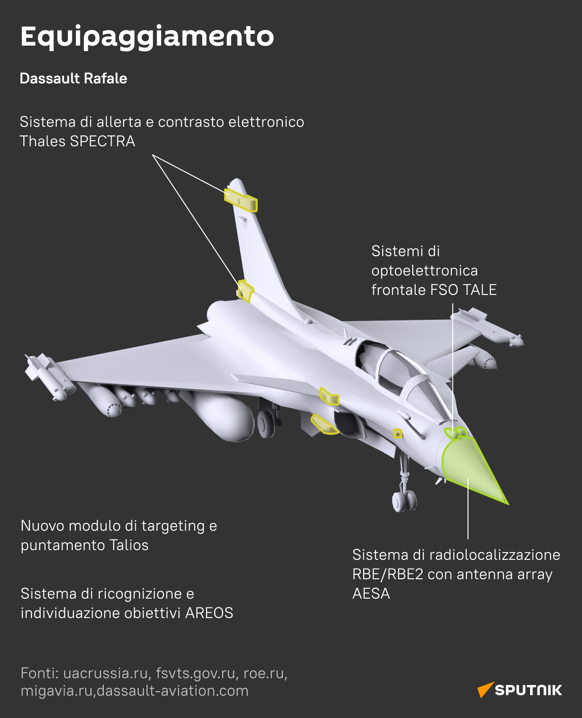 Il russo MiG-35 vs il francese Rafale 4 - Sputnik Italia