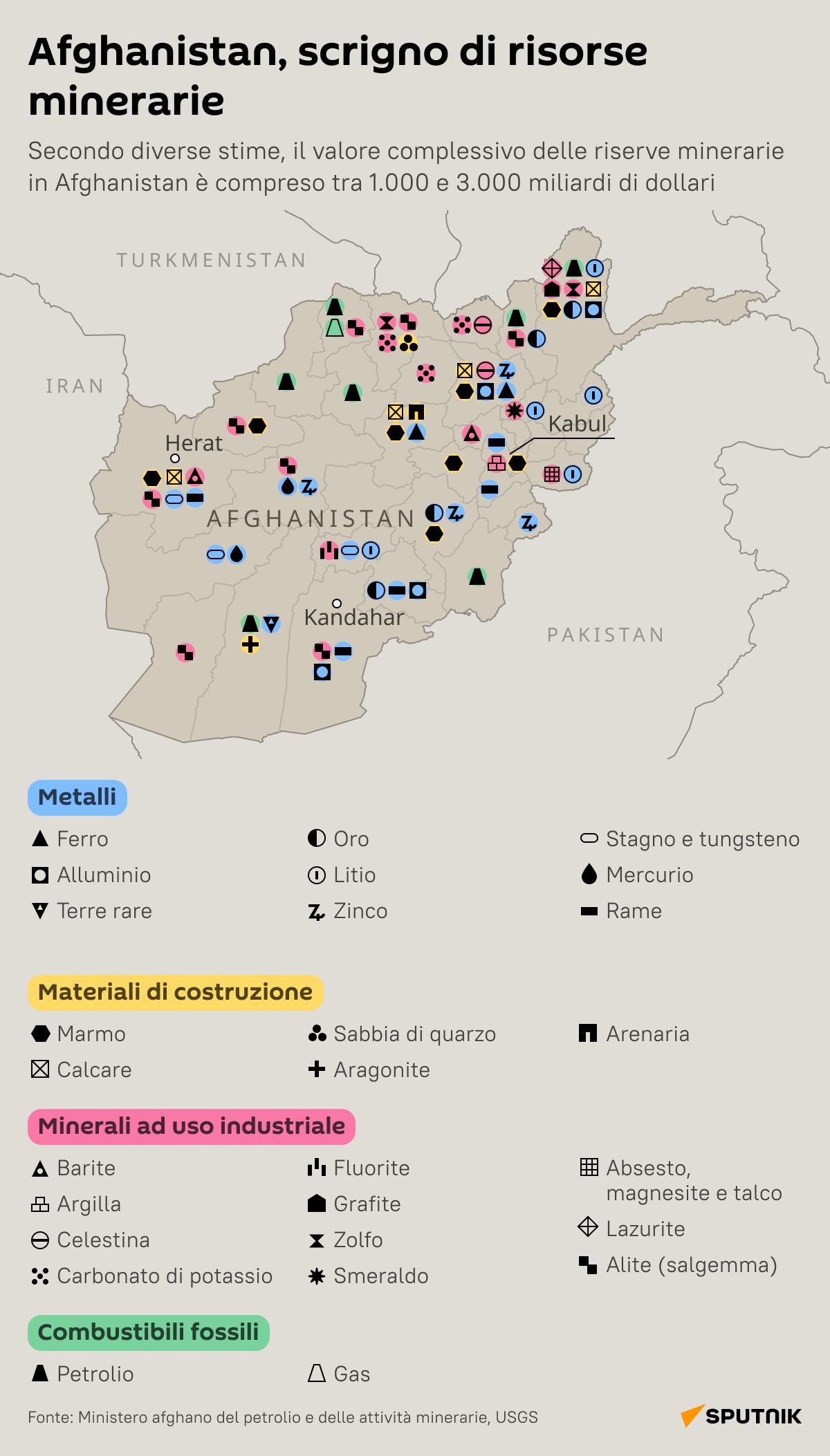 افغانستان ، گنجینه ای از منابع معدنی - اسپوتنیک ایتالیا