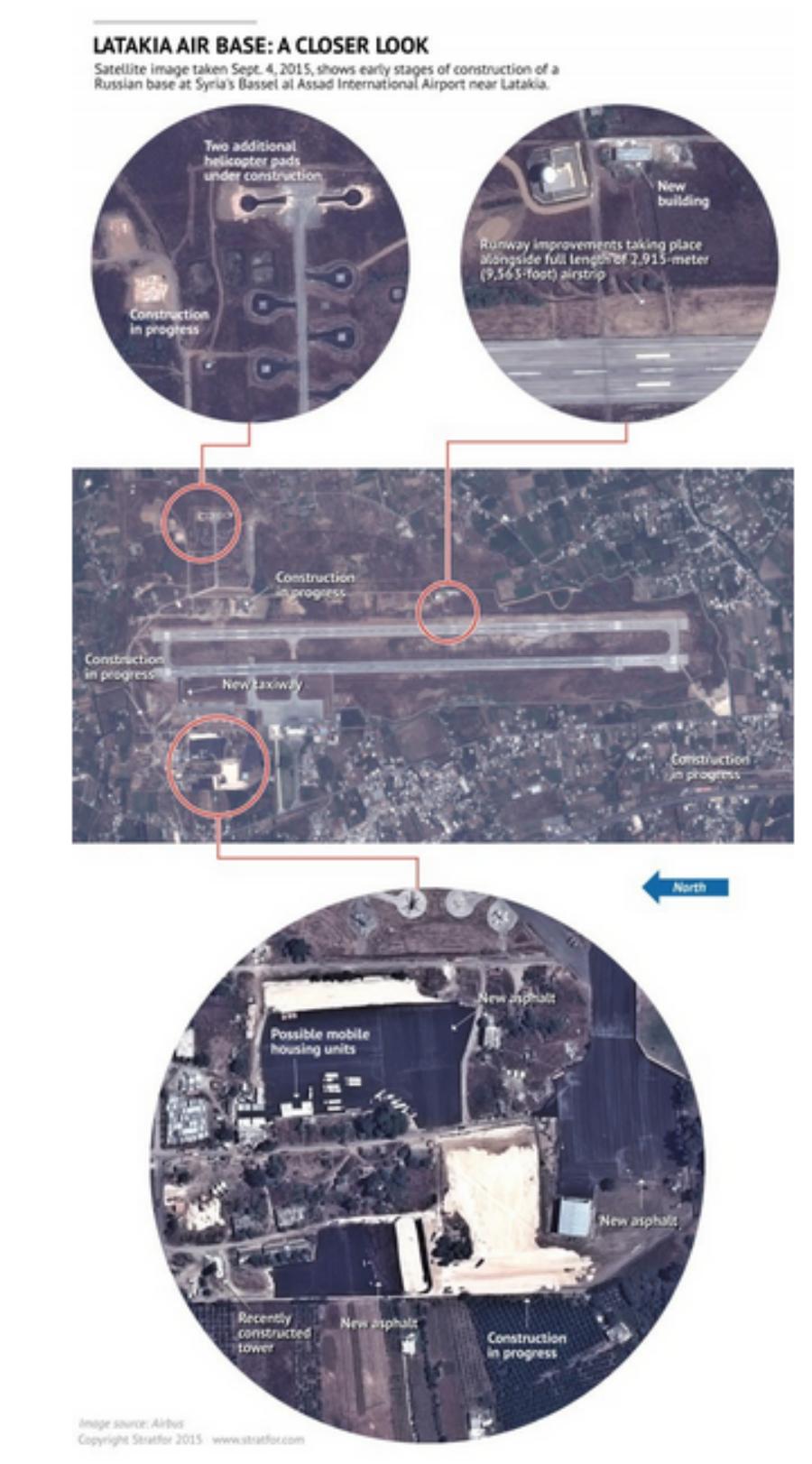 Stratfor's satellite images