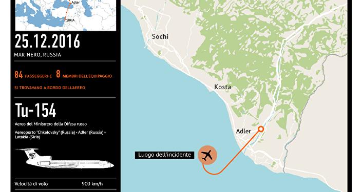 Incidente aereo del Tu-154 a Sochi