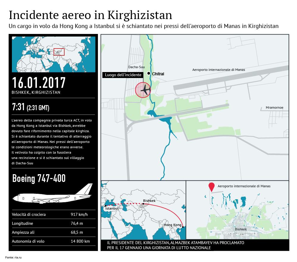 Incidente aereo in Kirghizistan