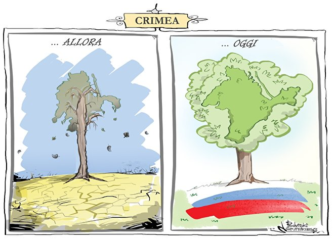 Crimea ucraina vs Crimea russa