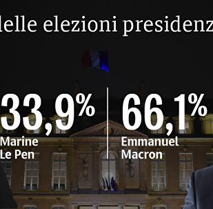 I risultati delle elezioni in Francia