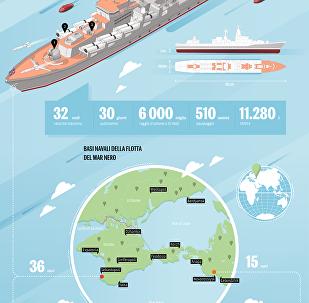 La Flotta del Mar Nero
