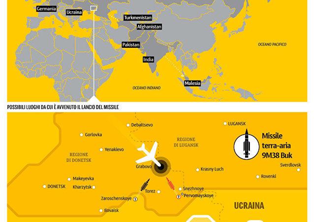 Abbatimento del Boeing malese - volo MH17
