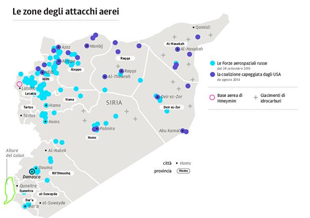 I risultati della campagna delle forze aerospaziali russe e dell'intervento della coalizione capeggiata dagli USA in Siria