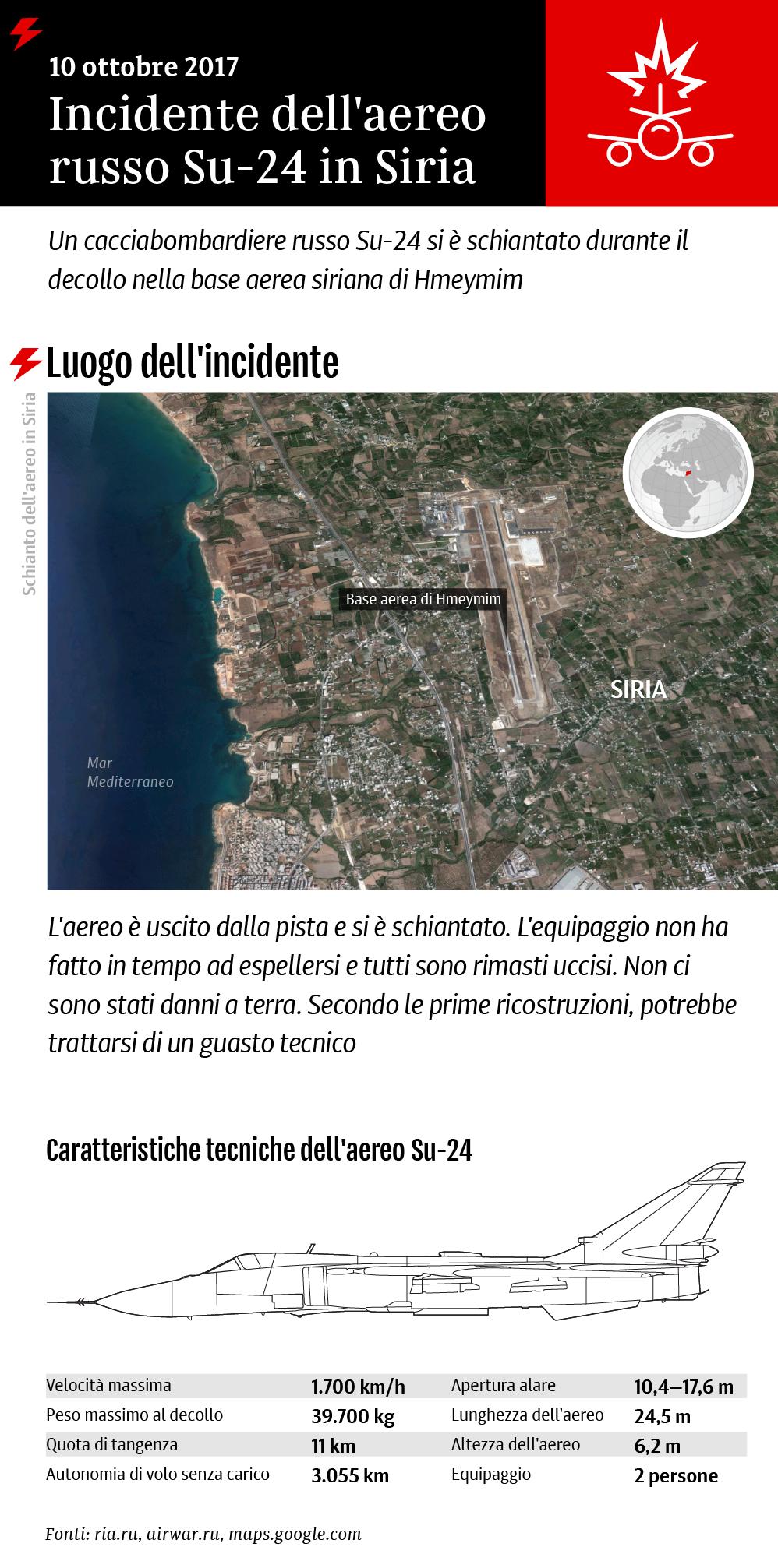 Incidente dell'aereo russo Su-24 in Siria - Sputnik Italia