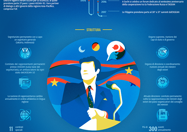 I 10 paesi del ASEAN