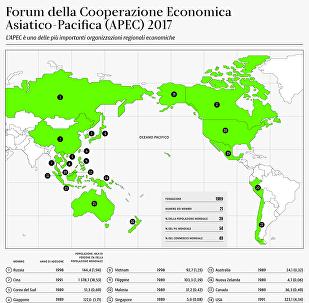 Forum della Cooperazione Economica Asiatico-Pacifica (APEC) 2017