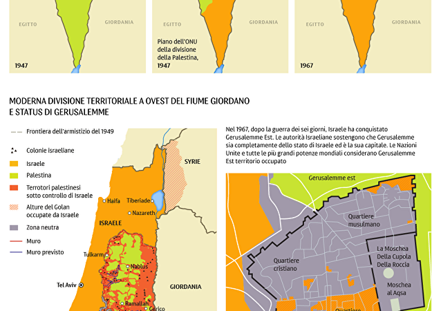 Conflitto israelo-palestinese