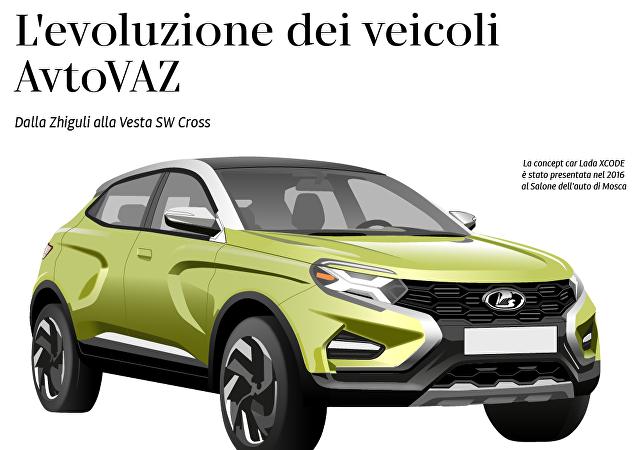 L'evoluzione dei veicoli AvtoVAZ