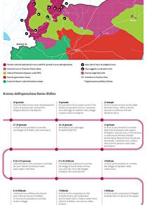 L'operazione militare turca ad Afrin
