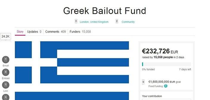 Il fondo di salvataggio per la Grecia