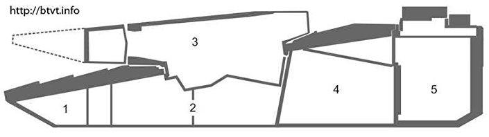 Carro armato progetto 490. 1 - serbatoio carburante; 2 - gruppo del motore; 3 - armamenti principali; 4 - sistema caricamento armamenti; 5 - equipaggio