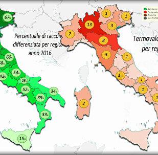 Trattamento dei rifiuti - statistiche