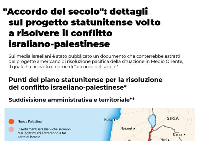 Accordo del secolo: dettagli sul progetto statunitense volto a risolvere il conflitto israliano-palestinese