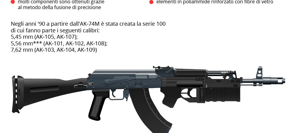 Il fucile Kalashnikov