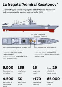 La fregata Admiral Kasatonov