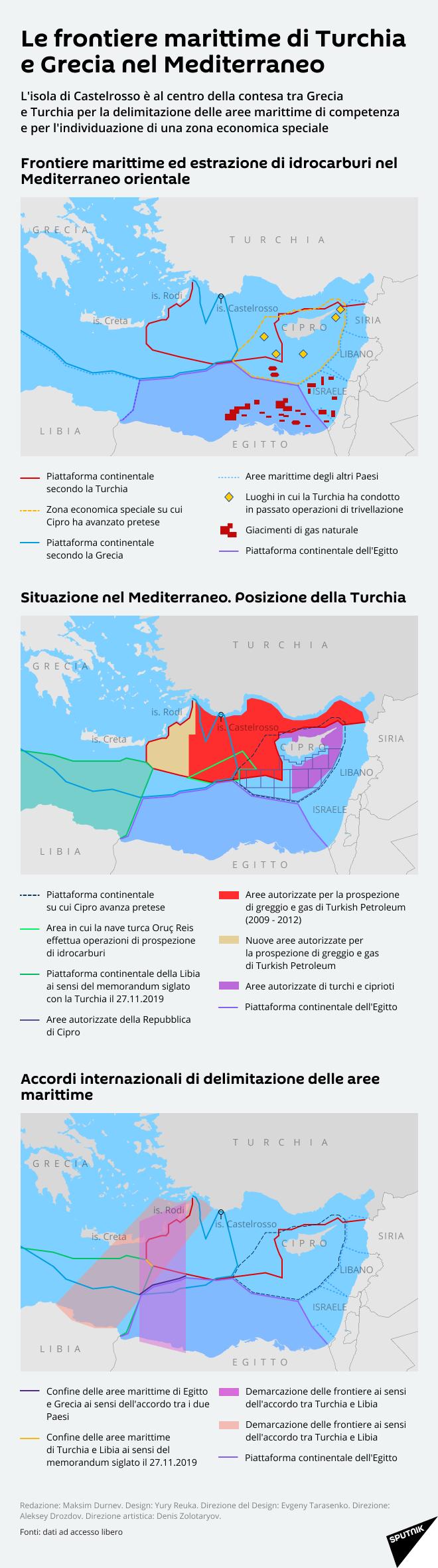 Frontiere marittime ed estrazione di idrocarburi nel Mediterraneo orientale