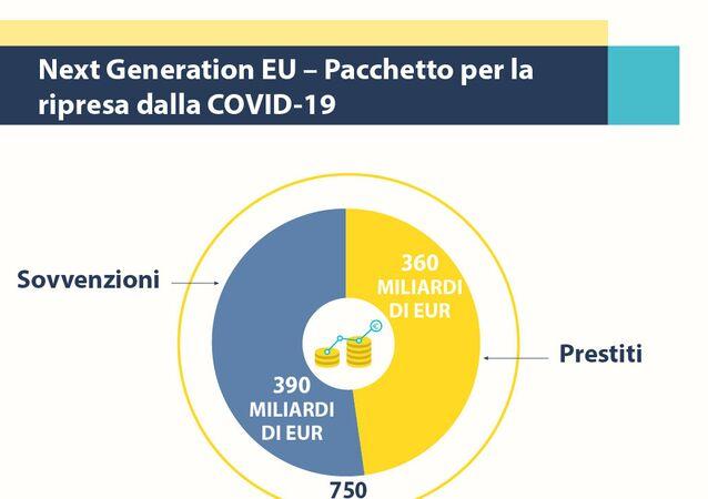 Next Generation EU: pacchetto per la ripresa dalla COVID-19