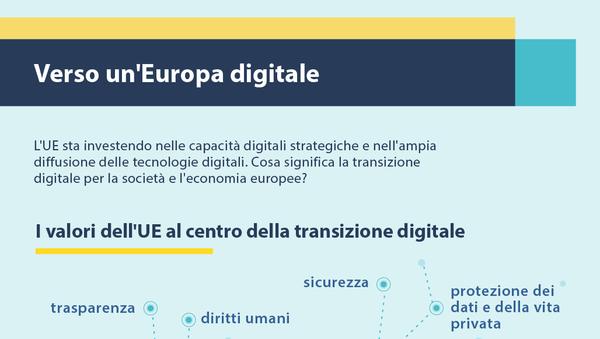 Verso un'Europa digitale - Sputnik Italia
