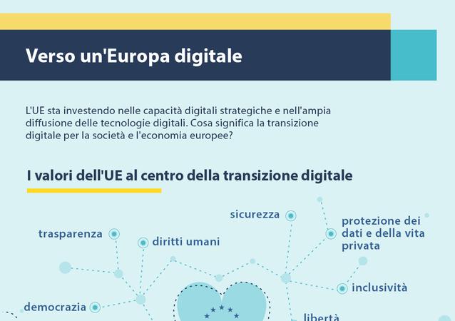 Verso un'Europa digitale