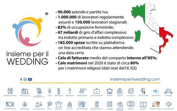 Dati del comparto wedding - Sputnik Italia