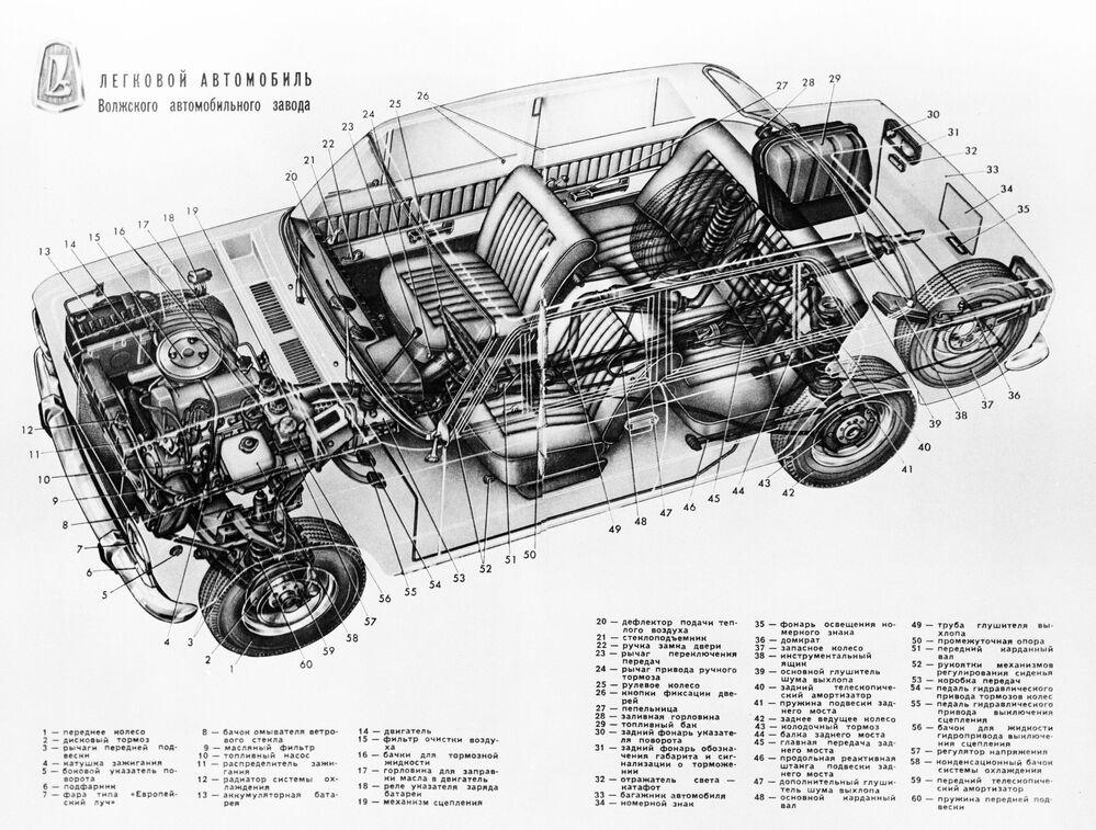 Lo schema dell'auto Zhiguli, 1971
