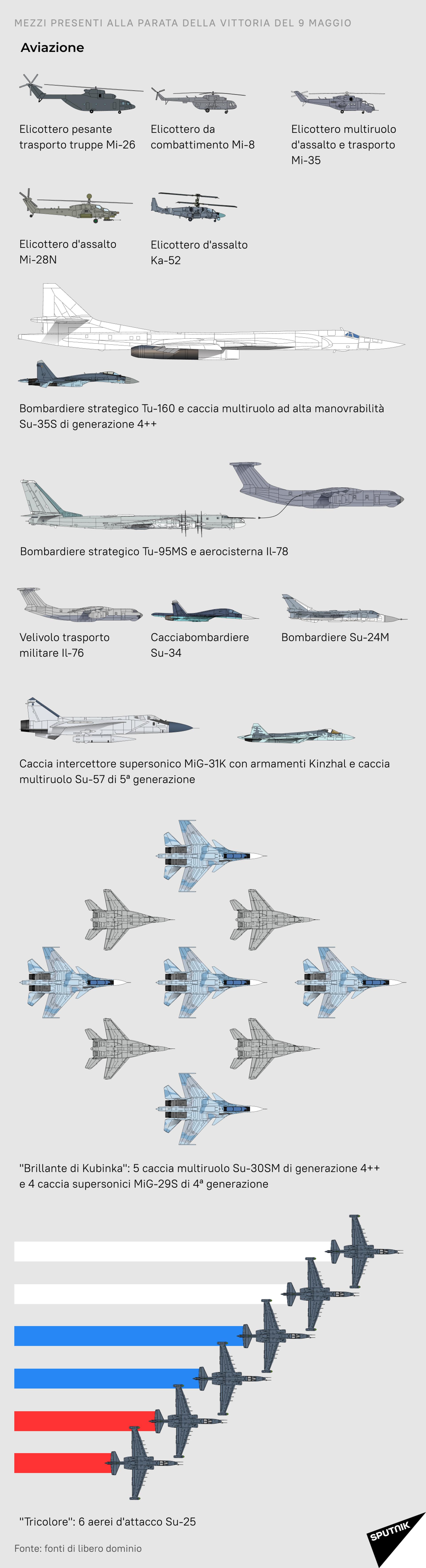 Mezzi dell'Aeronautica Militare che prenderanno parte alla Parata militare del 9 maggio - Sputnik Italia, 1920, 18.05.2021