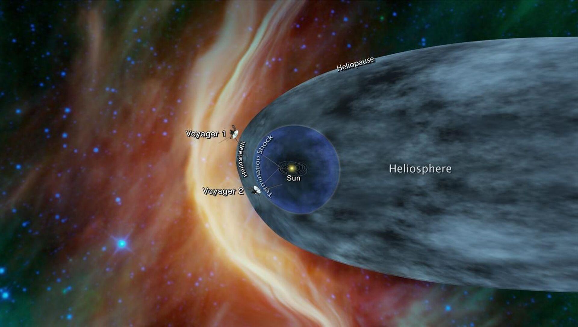 Иллюстрация с указанием месторасположений станций Voyager 1 и Voyager 2 - Sputnik Italia, 1920, 11.05.2021