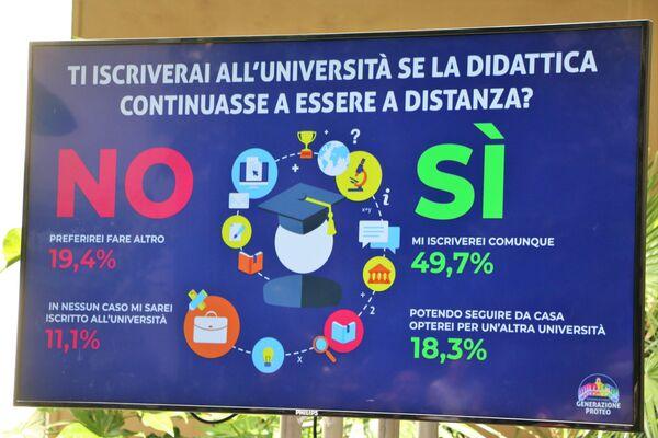 I risultati del 9° Rapporto di ricerca dell'Osservatorio permanente sui giovani Generazione Proteo - Sputnik Italia