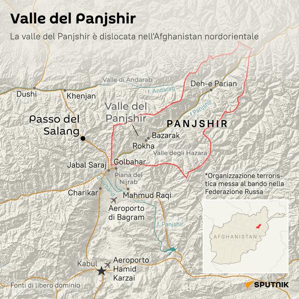 Valle del Panjshir - Sputnik Italia