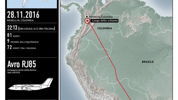 Schianto a Medellin, precipita l'aereo della squadra brasiliana Chapecoense - Sputnik Italia