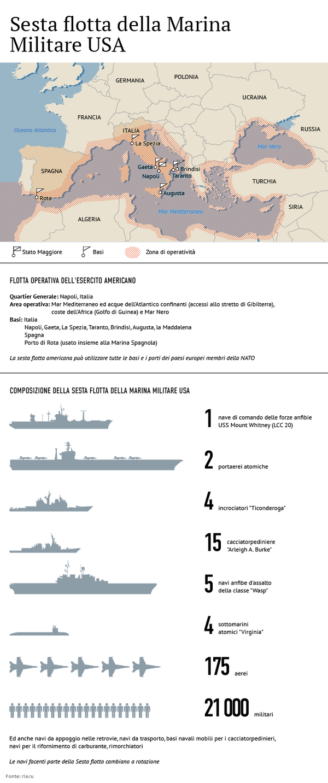 La VI flotta della Marina USA - Sputnik Italia