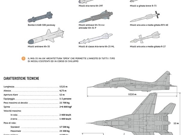 I segreti del MiG-35