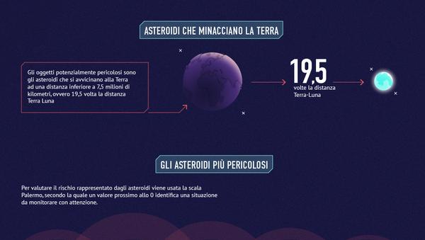 Gli asteroidi più pericolosi per la Terra - Sputnik Italia
