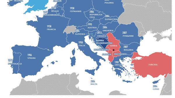 A 25 anni dal trattato di Maastricht, storia e prospettive della UE. - Sputnik Italia