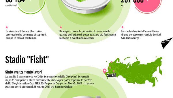 Gli stadi della FIFA Confederations Cup 2017 - Sputnik Italia