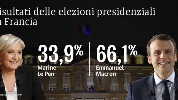 I risultati delle elezioni in Francia - Sputnik Italia