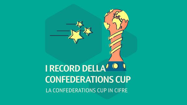 I ricordi della Confederations Cup - Sputnik Italia