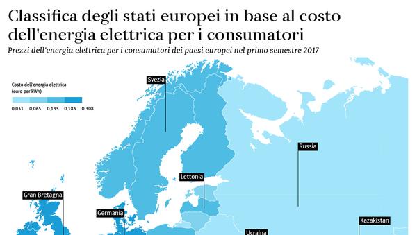 Classifica degli stati europei in base al costo dell'energia elettrica per i consumatori - Sputnik Italia