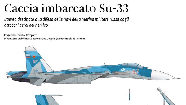Caccia imbarcato Su-33 - Sputnik Italia