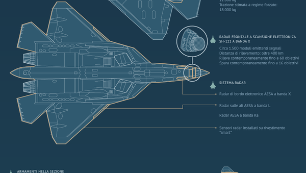 Sistema aereo di attacco frontale (PAK FA) T-50 - Sputnik Italia