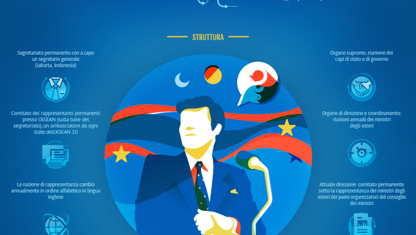 I 10 paesi del ASEAN - Sputnik Italia