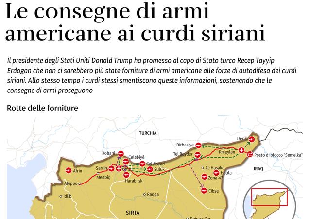 Le consegne di armi americane ai curdi siriani