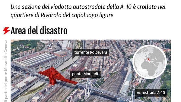 Crollo del ponte Morandi - Sputnik Italia