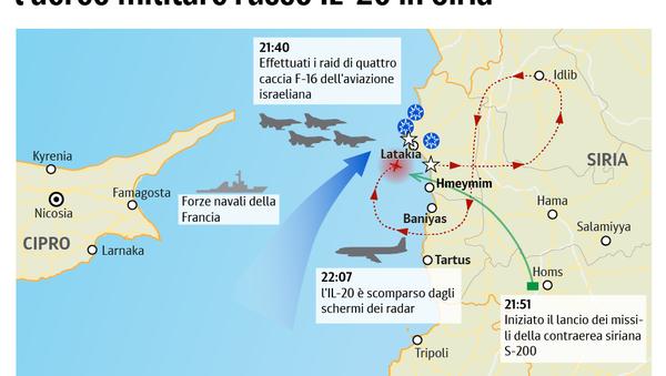 Il disastro Il-20 - Sputnik Italia