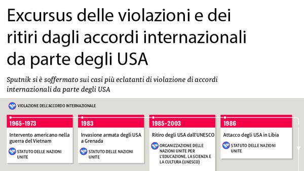 Excursus delle violazioni e dei ritiri dagli accordi internazionali da parte degli USA - Sputnik Italia